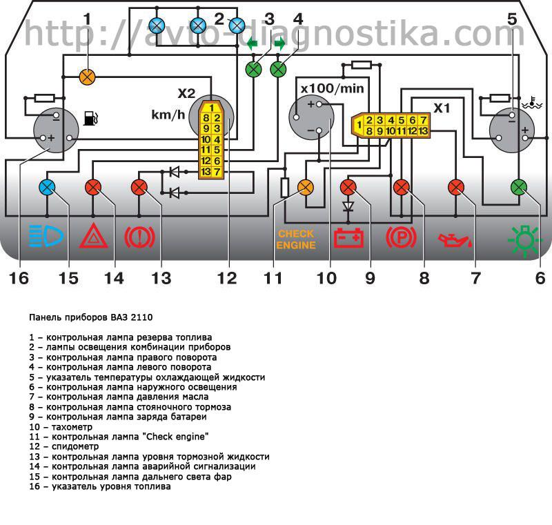 Фото №5 - ошибки на панели приборов ВАЗ 2110