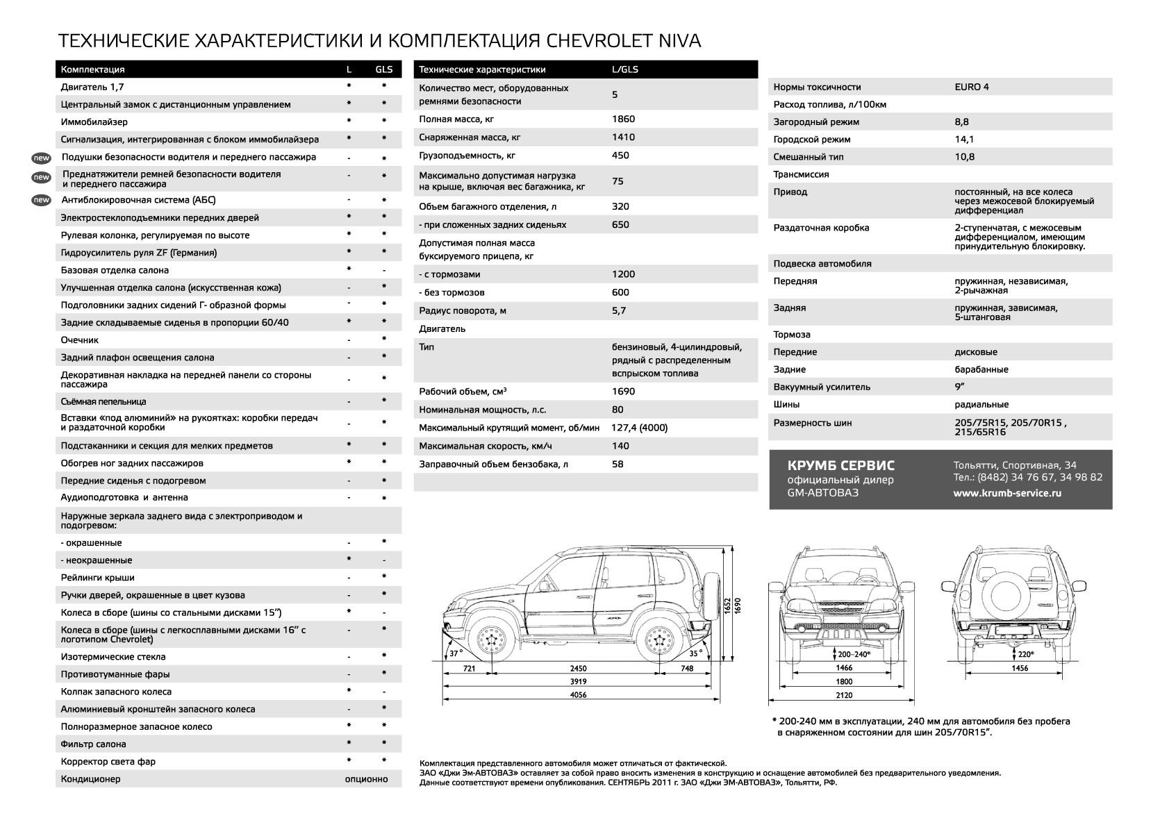 Фото №20 - технические характеристики топливного насоса ВАЗ 2110