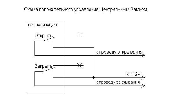 Фото №4 - схема подключения сигнализации к центральному замку ВАЗ 2110