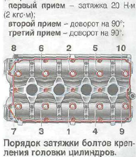 Фото №3 - порядок затяжки головки блока цилиндров ВАЗ 2110 8 клапанов