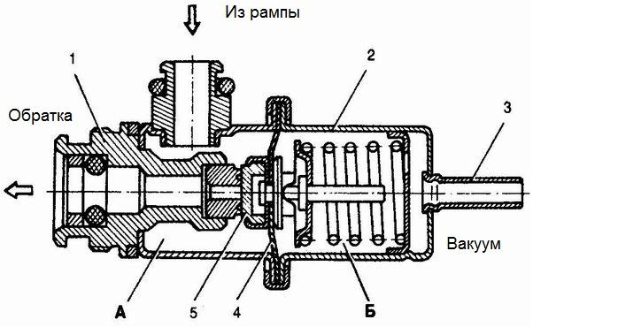 Фото №4 - ВАЗ 2110 8 клапанов инжектор регулятор давления топлива