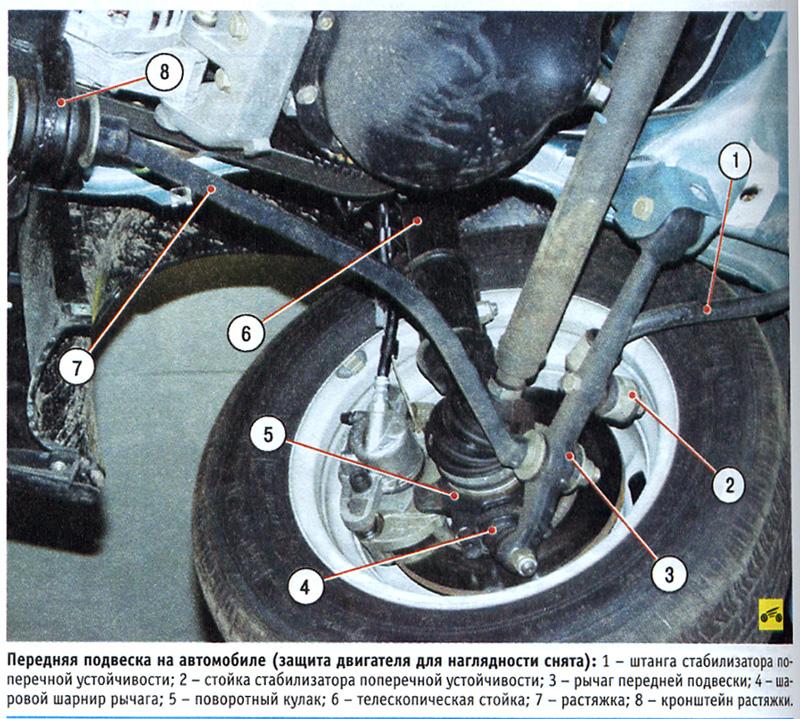 Фото №44 - ремонт ВАЗ 2110